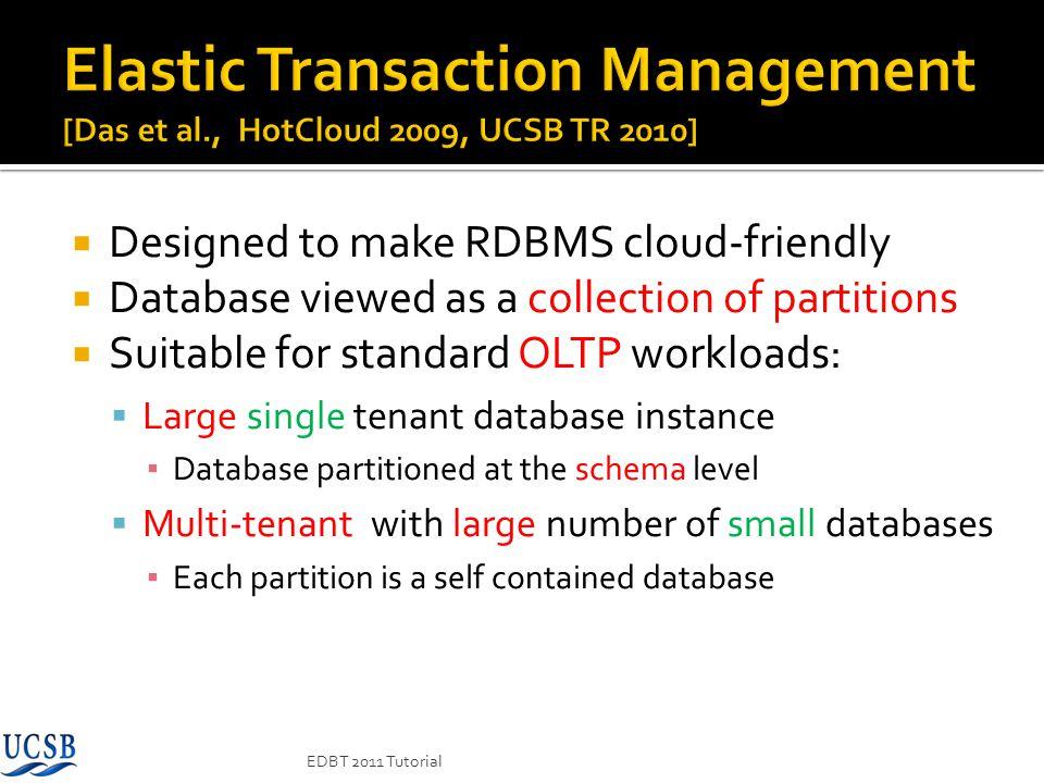 Elastic Transaction Management [Das et al
